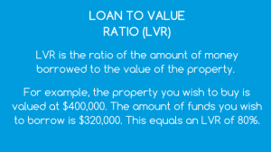loan to value ratio lvr