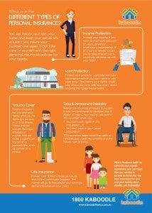 infographic showing different types of personal insurance covers
